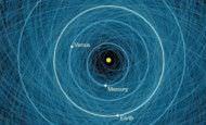 La NASA detecta 1400 asteroides que amenazan a la Tierra